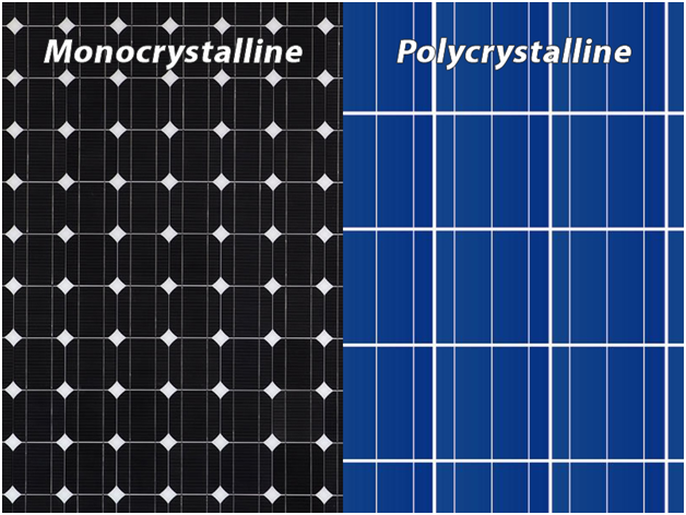 Monocrystalline vs Polycrystalline Solar Panels – What are